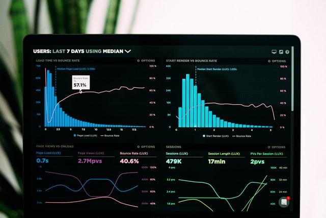 API Business Model - Graphs